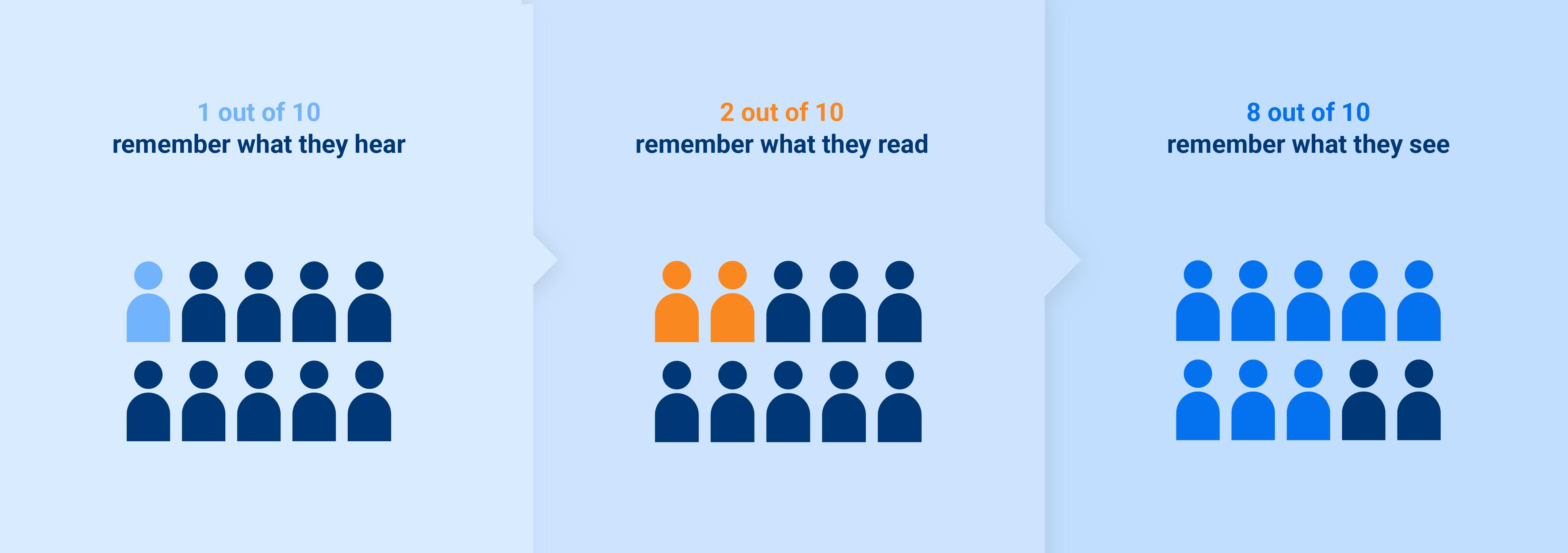 Blog_Image2_Branding_Infographics_MAR2021