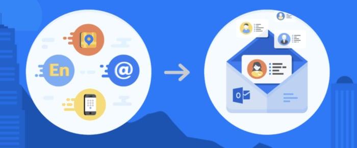 Enteprise-email-signature-solution-Templafy