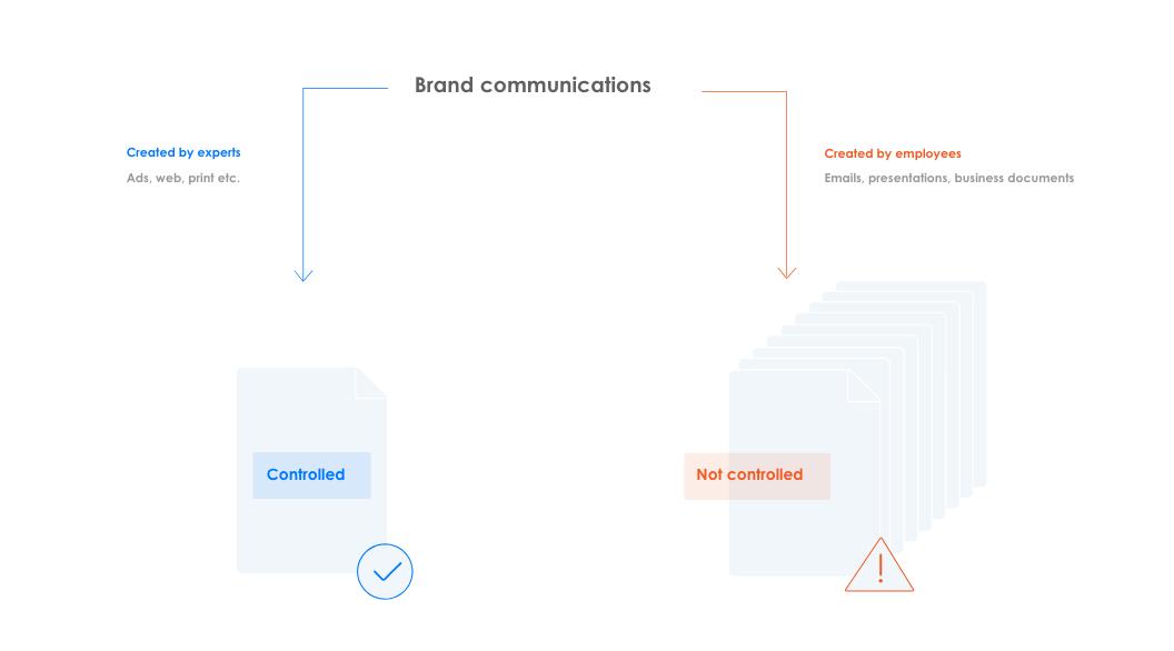 templafy graphic corporate branding