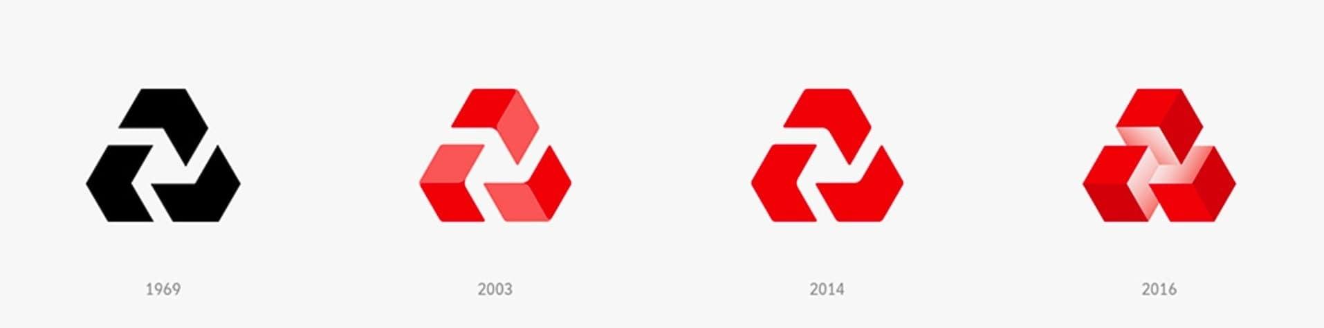 transformation logo NatWest