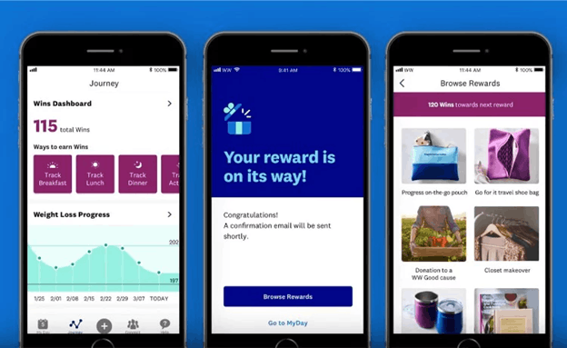 rebranding strategy mobile app weight watchers