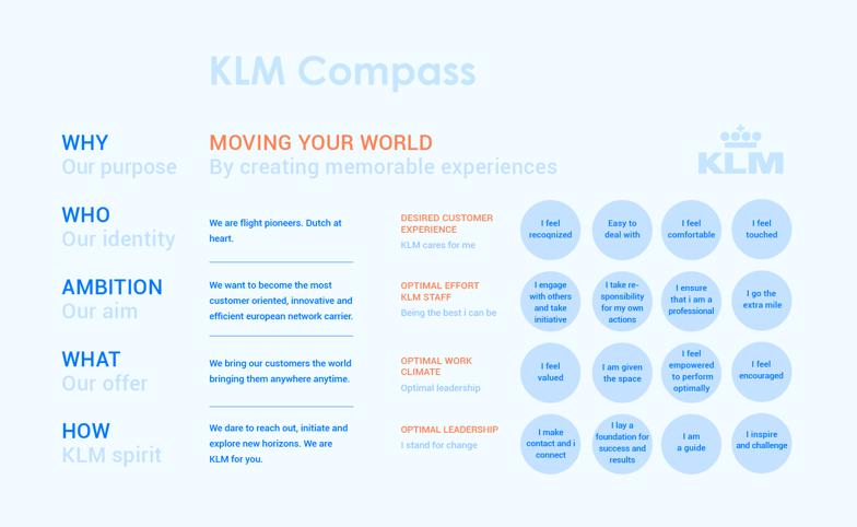 KLM kompass-moreblue-06
