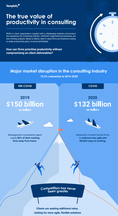 Infographic productivity in consulting-1
