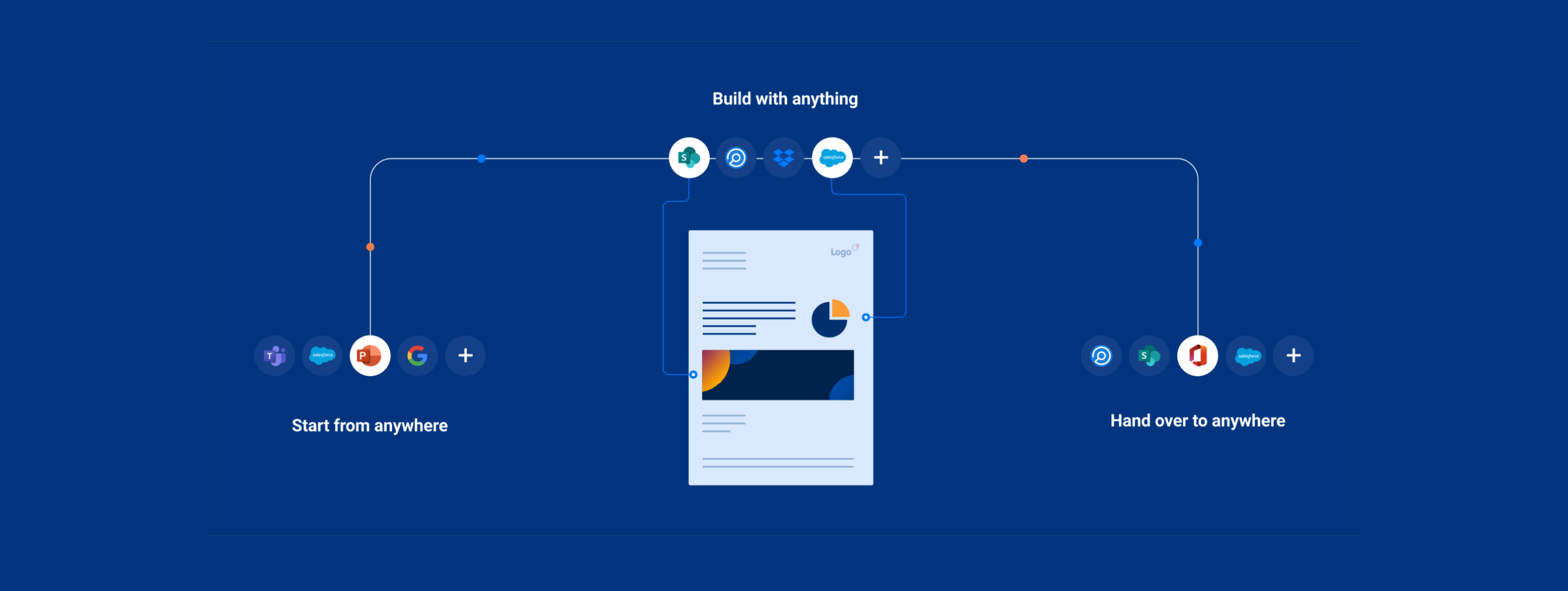 Content Enablement Platform Templafy
